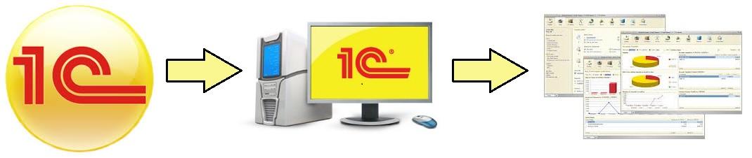 1С Предприятие: сервер, лицензирование, автонастройка клиентов 1С